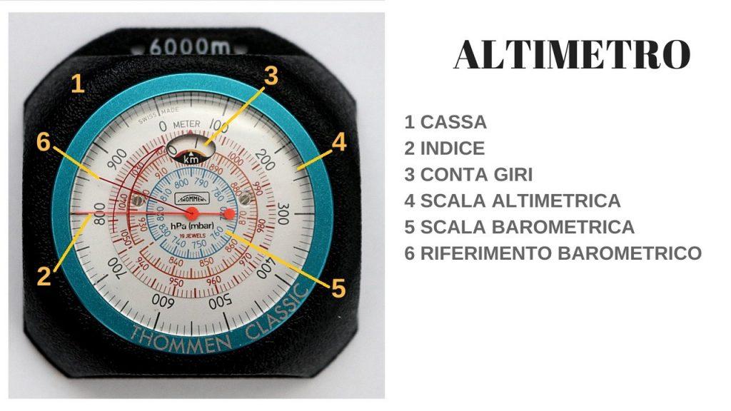 Altimetro Montagna: parti