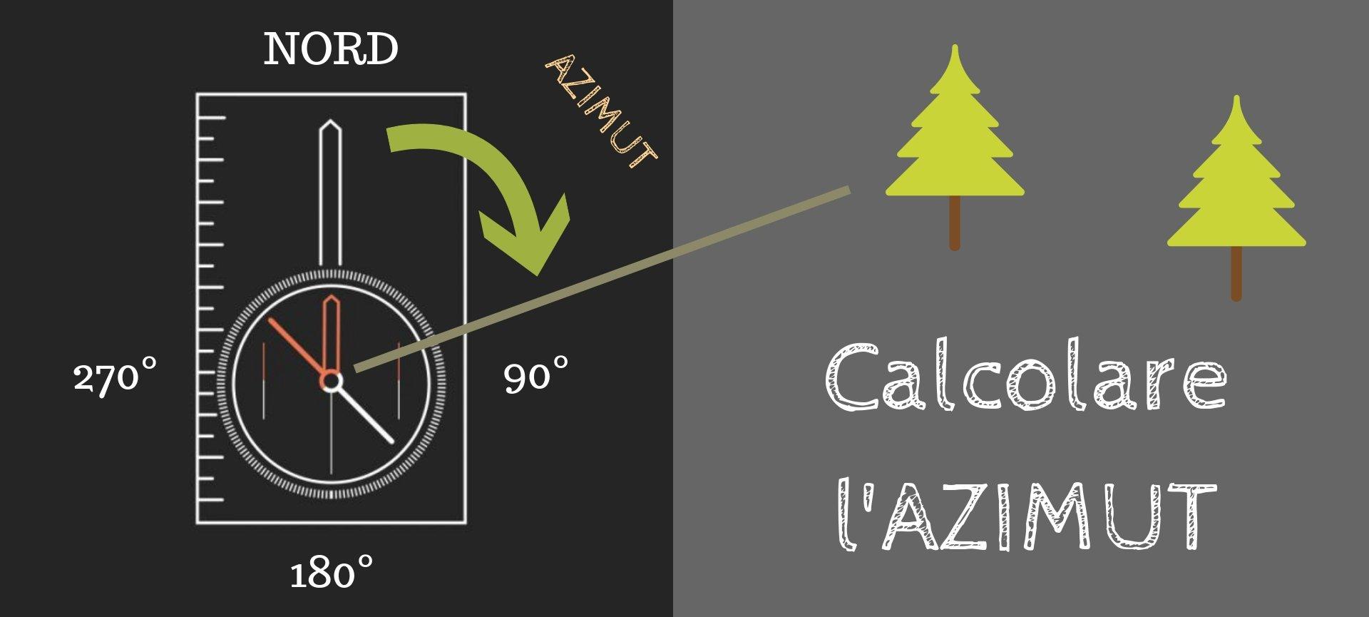 Bussola: calcolare l'azimut